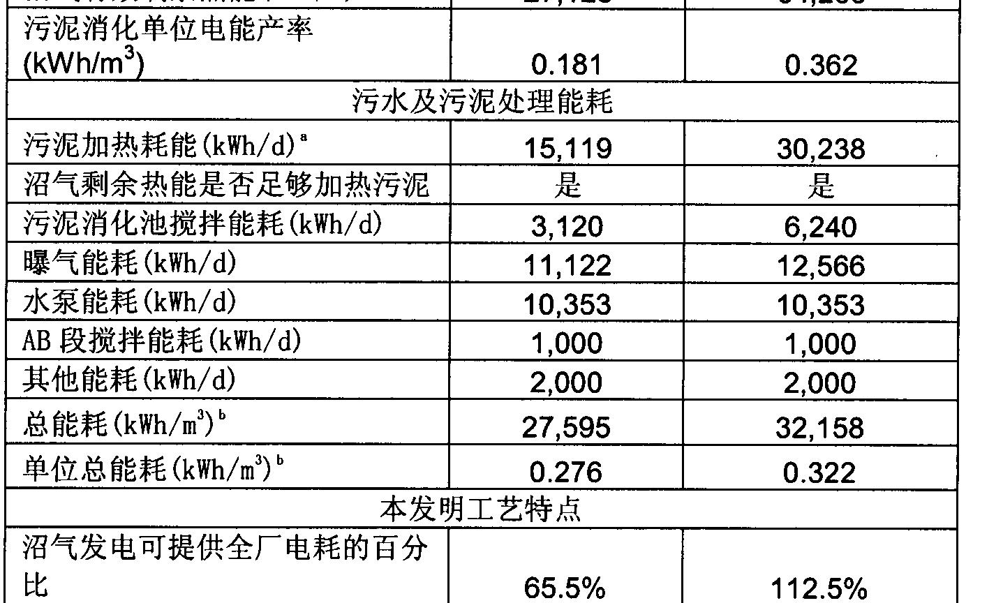 Figure CN102225825AD00061