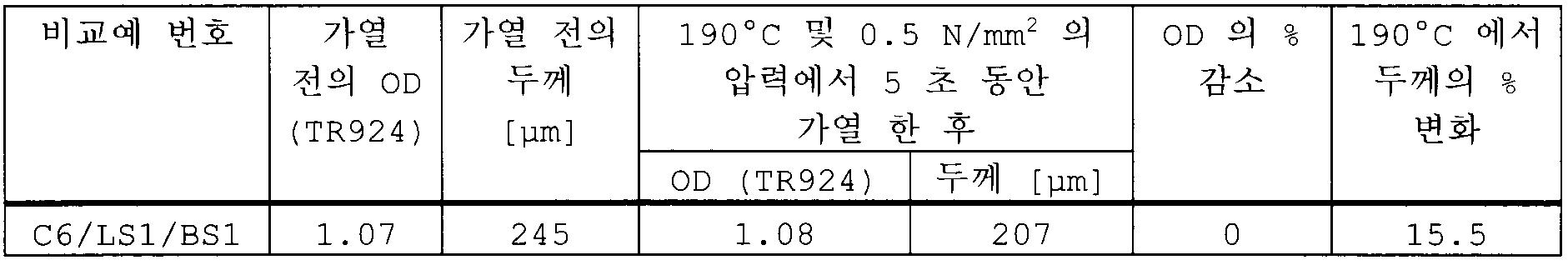 Figure 112009065455738-pct00022