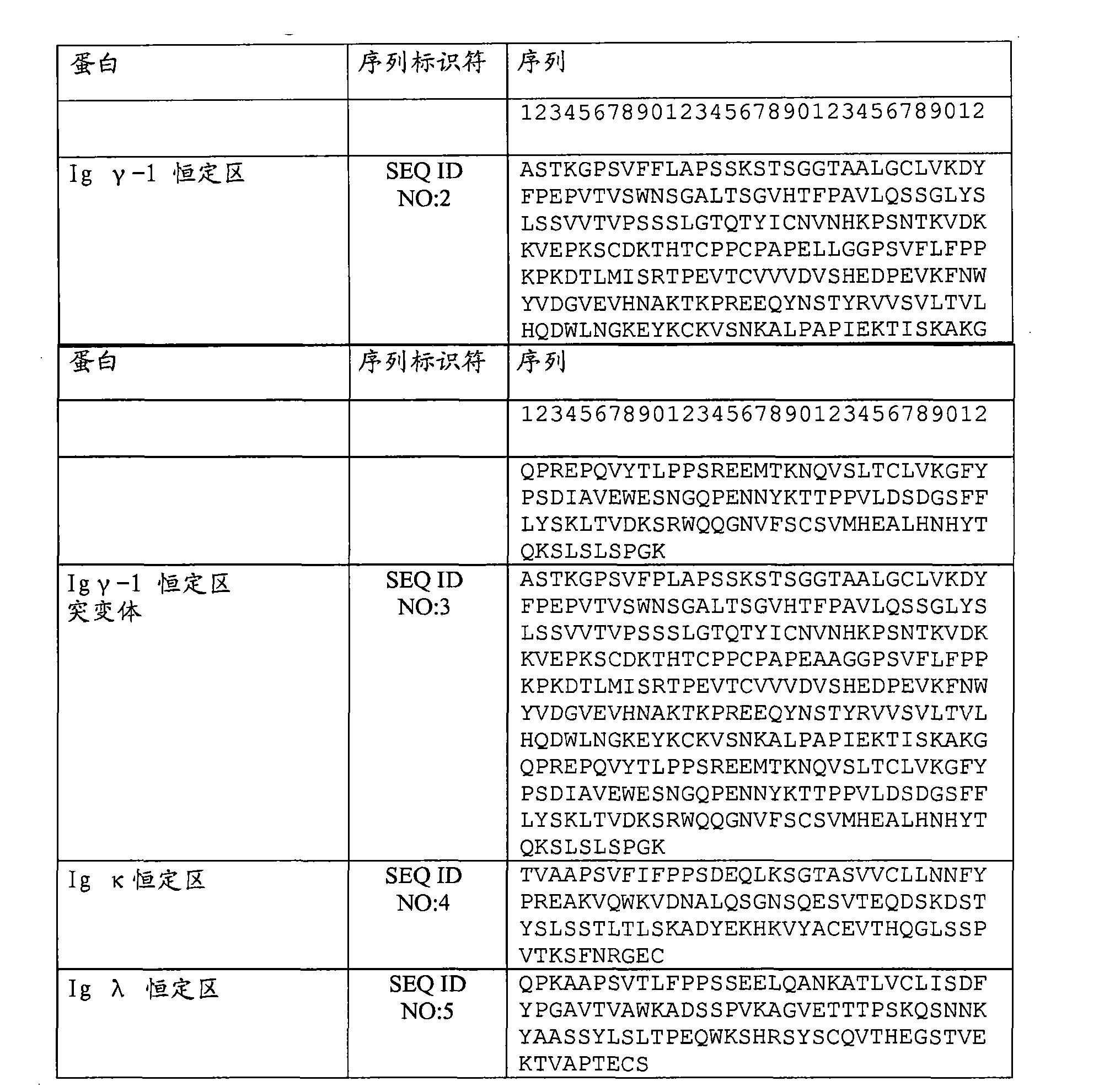 Figure CN102741288AD00651