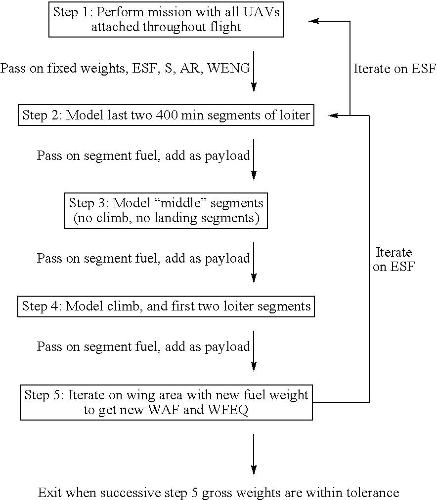 Figure US20090294573A1-20091203-C00001