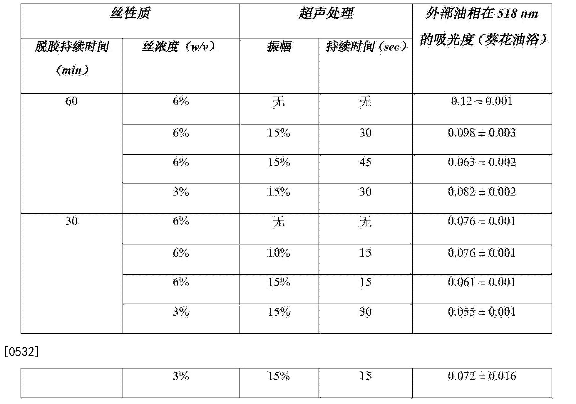 Figure CN104684540AD00771