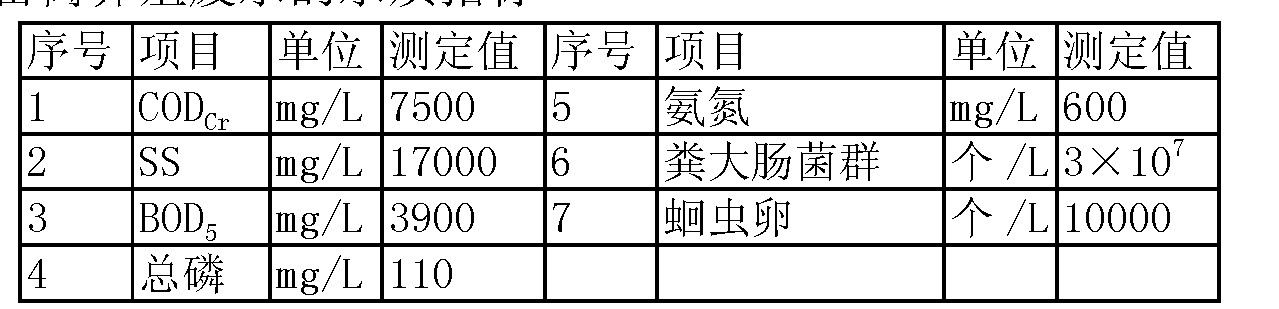 Figure CN103288303AD00113