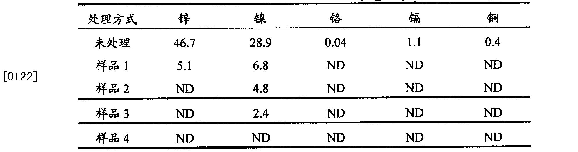Figure CN103073166BD00111