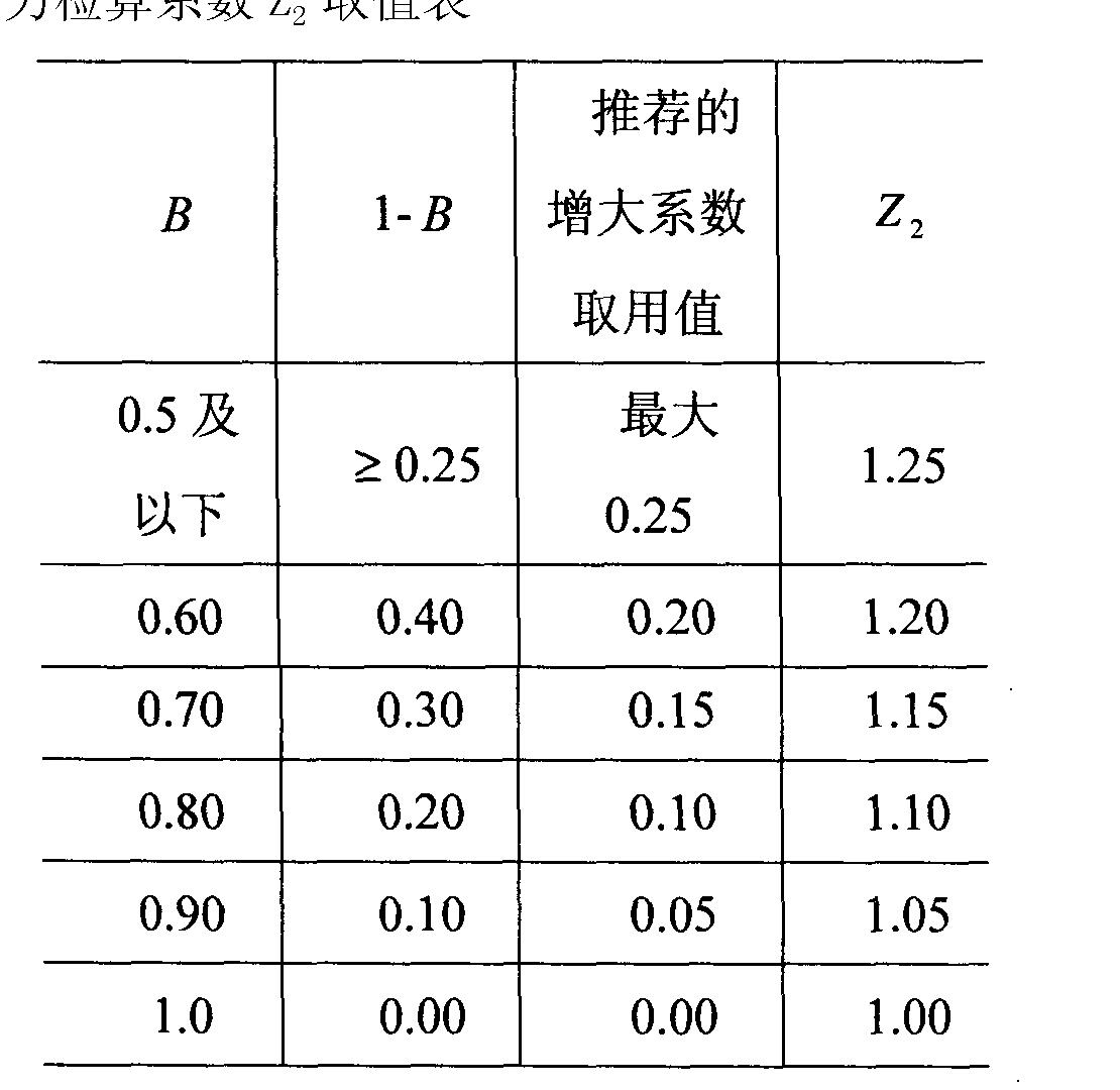 Figure CN102721562AD00043