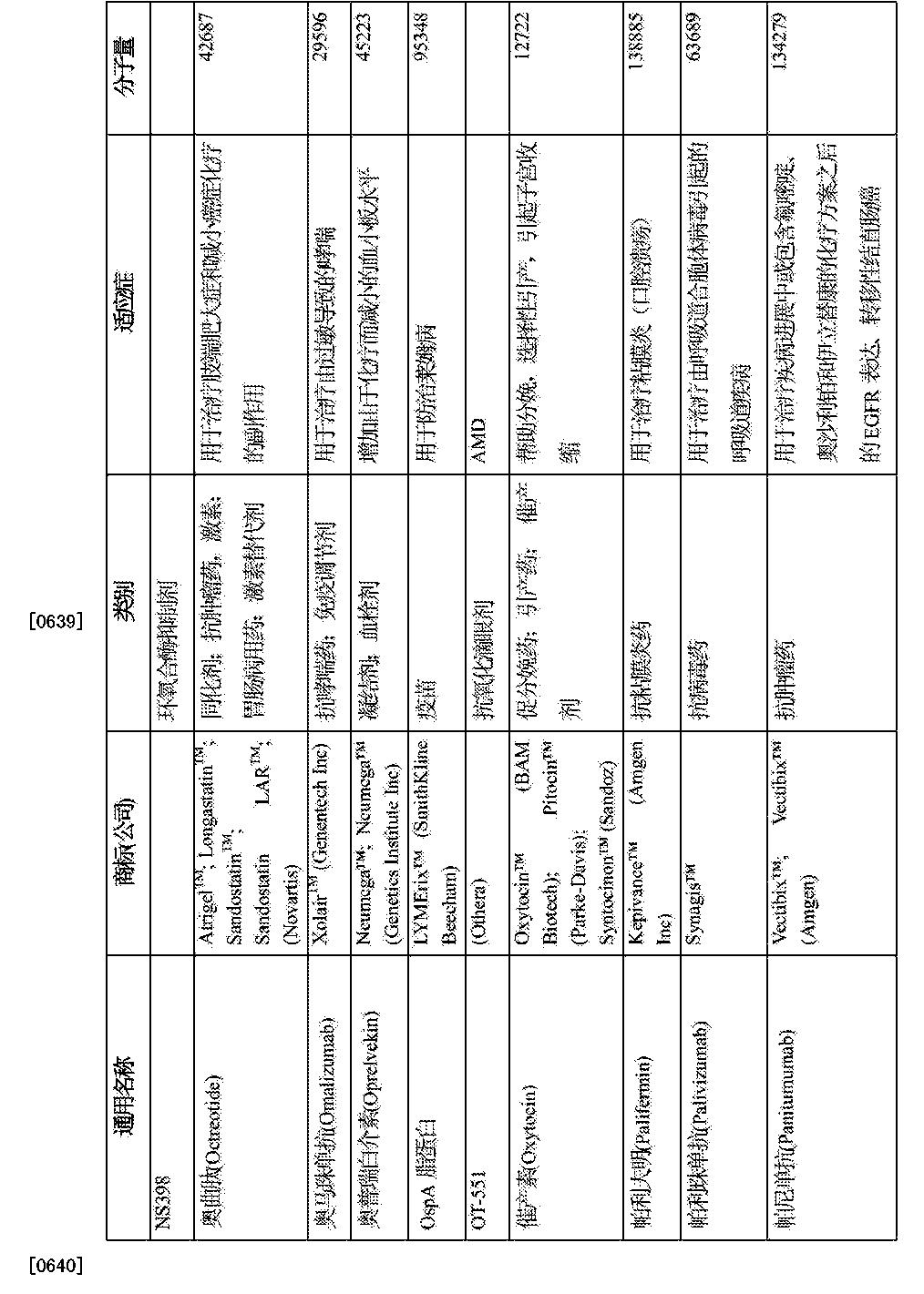 Figure CN103209733BD00821