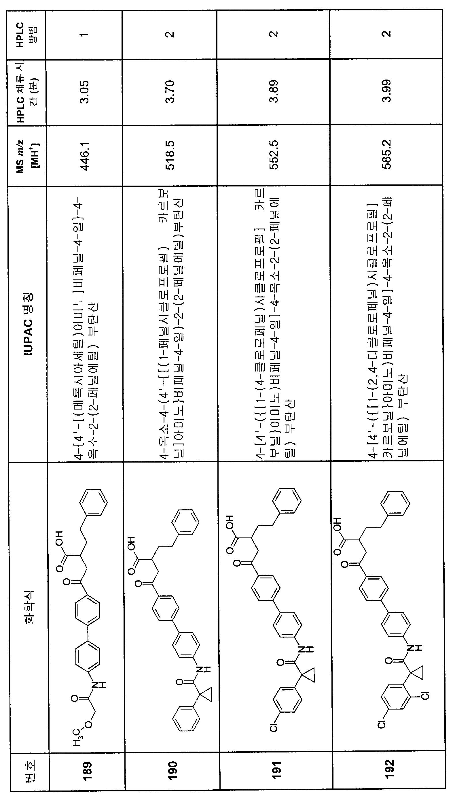 Figure 112007082249387-PCT00205