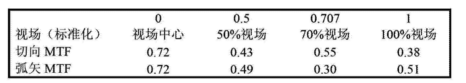 Figure CN103081458AD00121