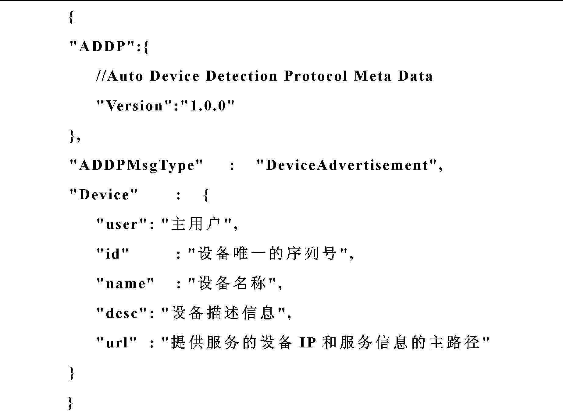 Figure CN102130807AD00081