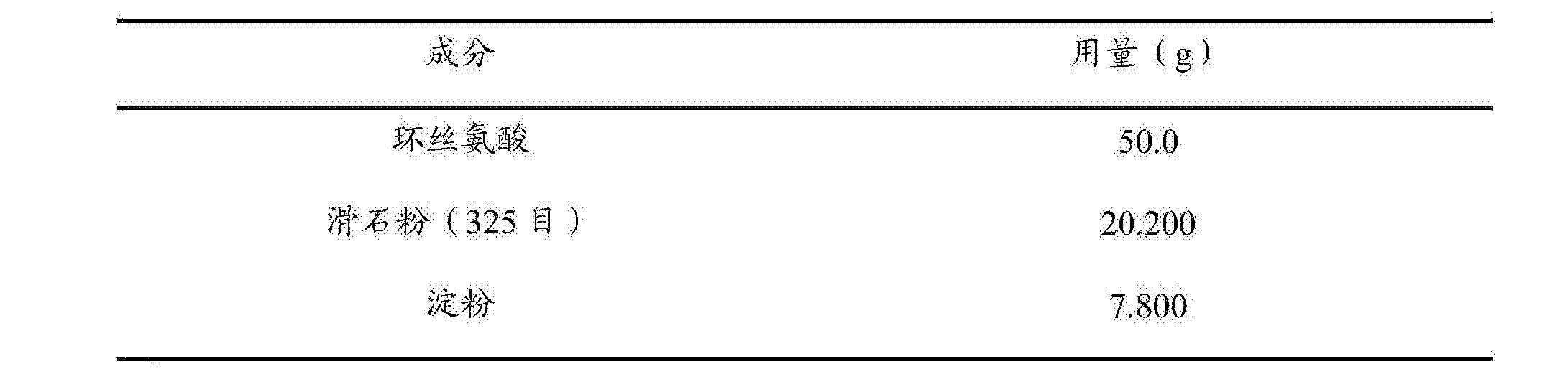 Figure CN105476976BD00181