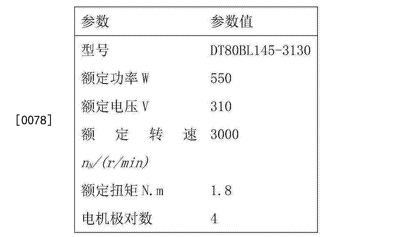 Figure CN103018541BD00091