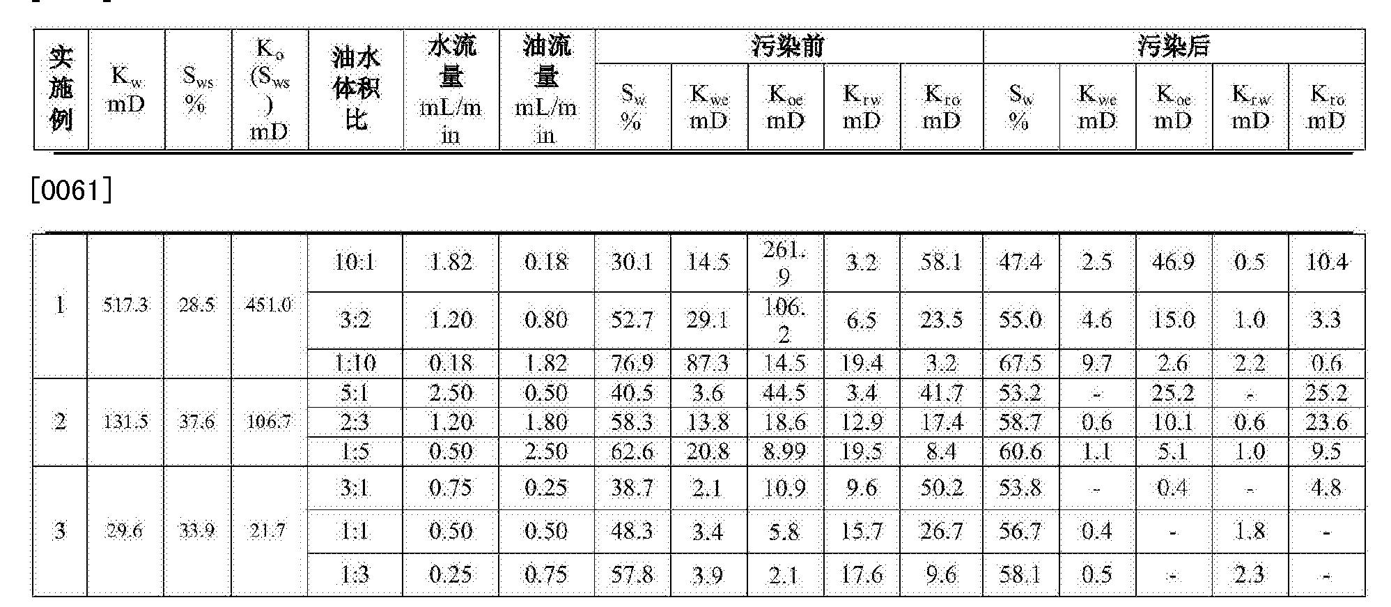 Figure CN105651665AD00091