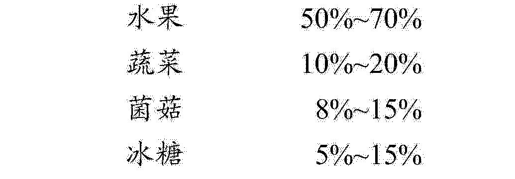 Figure CN104921117AD00091