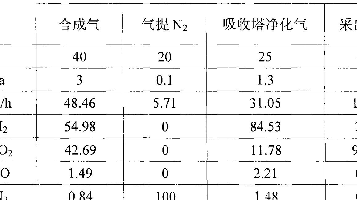 Figure CN101637694BD00061