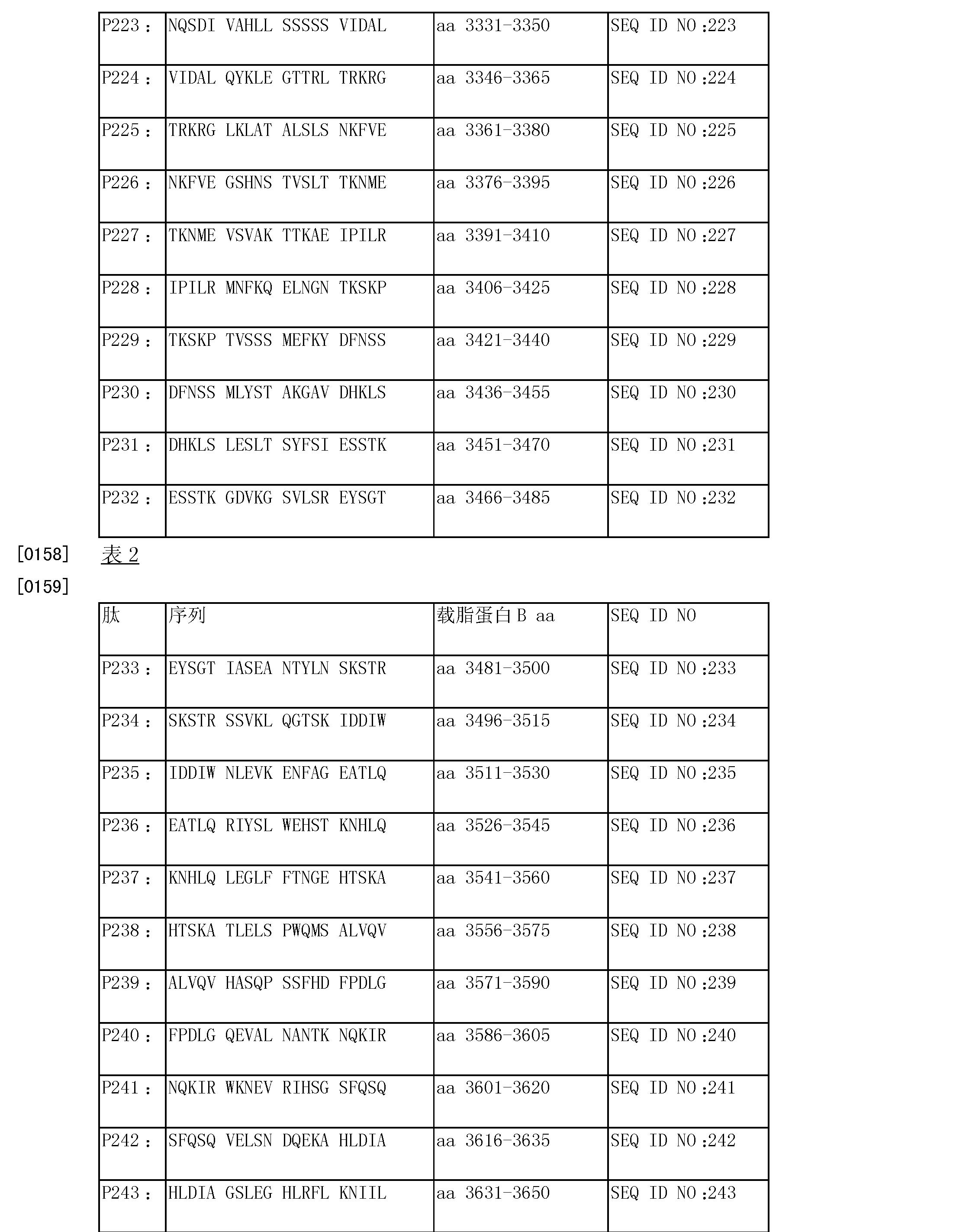 Figure CN103501806AD00301