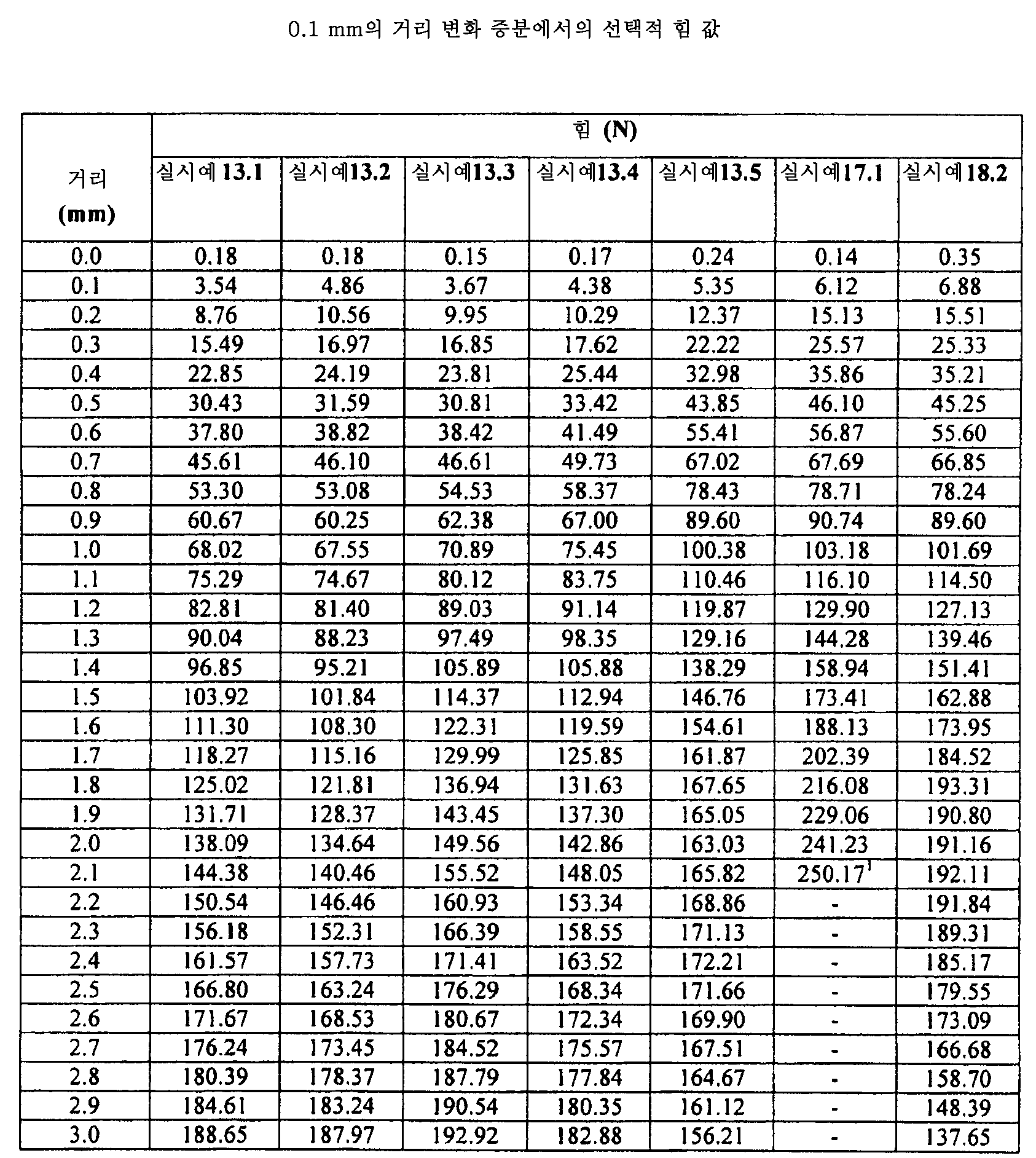 Figure 112011082183604-pat00107