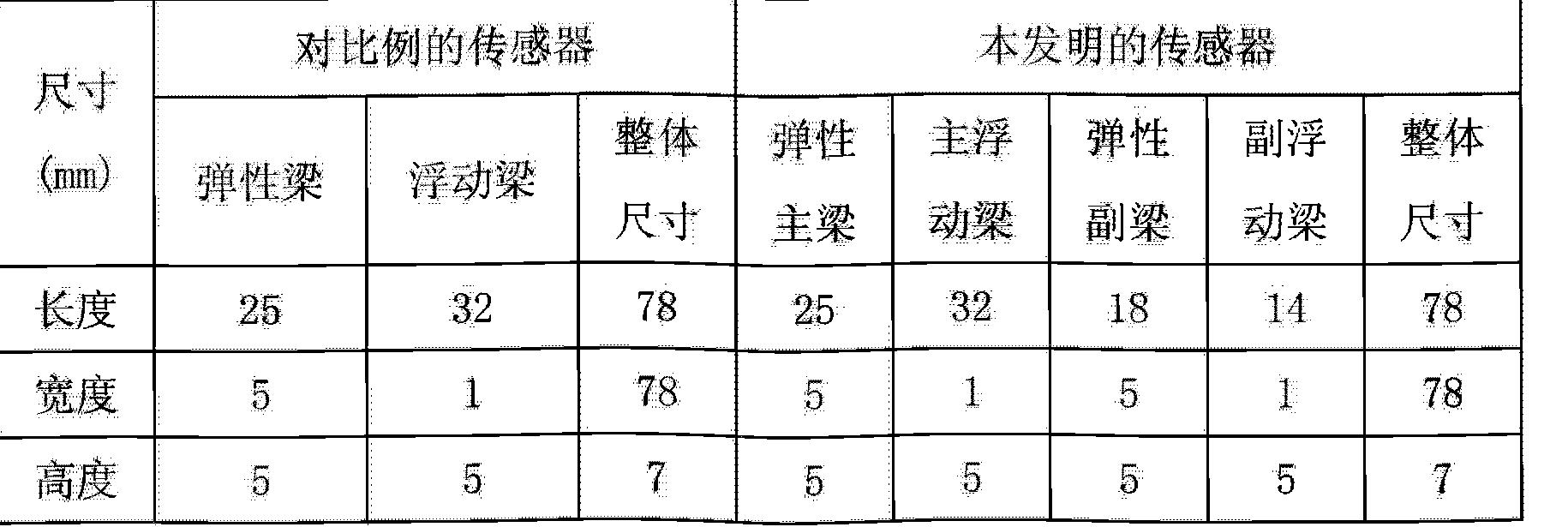 Figure CN103076131BD00081