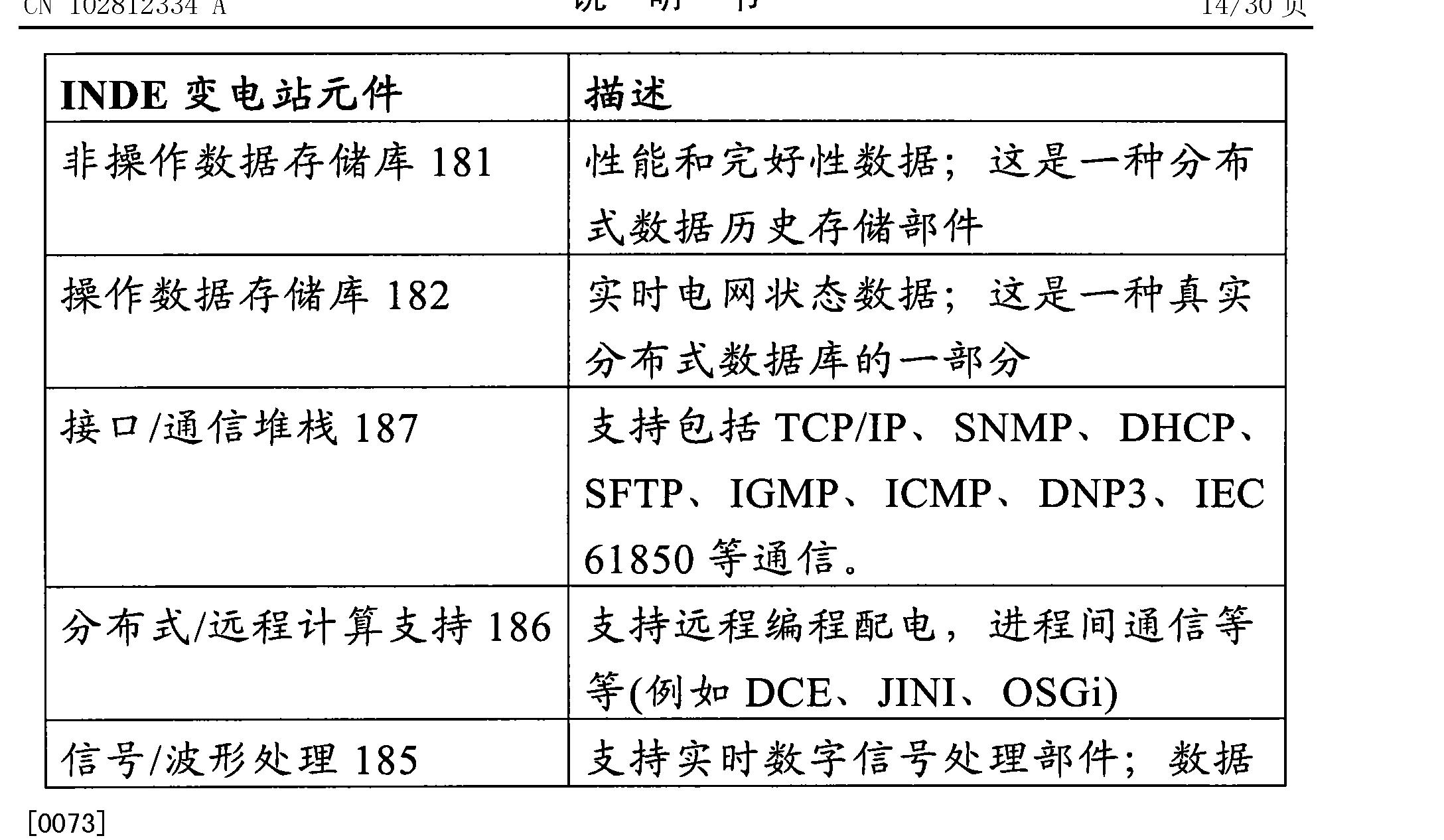 Figure CN102812334AD00191