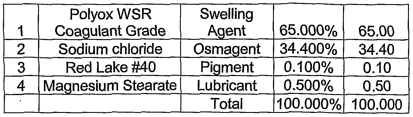 WO2004004684A1 - Controlled-release pharmaceutical
