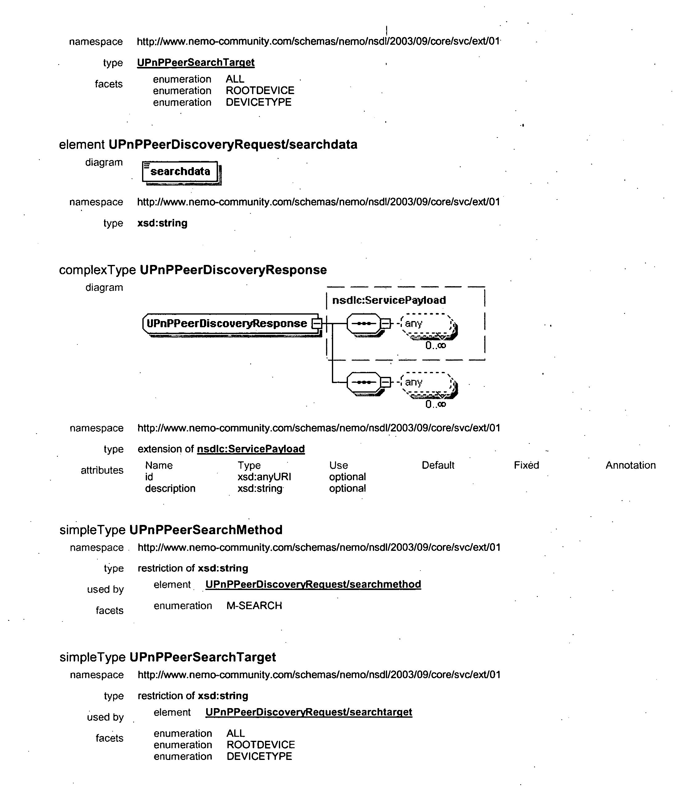 Figure US20050027871A1-20050203-P00029