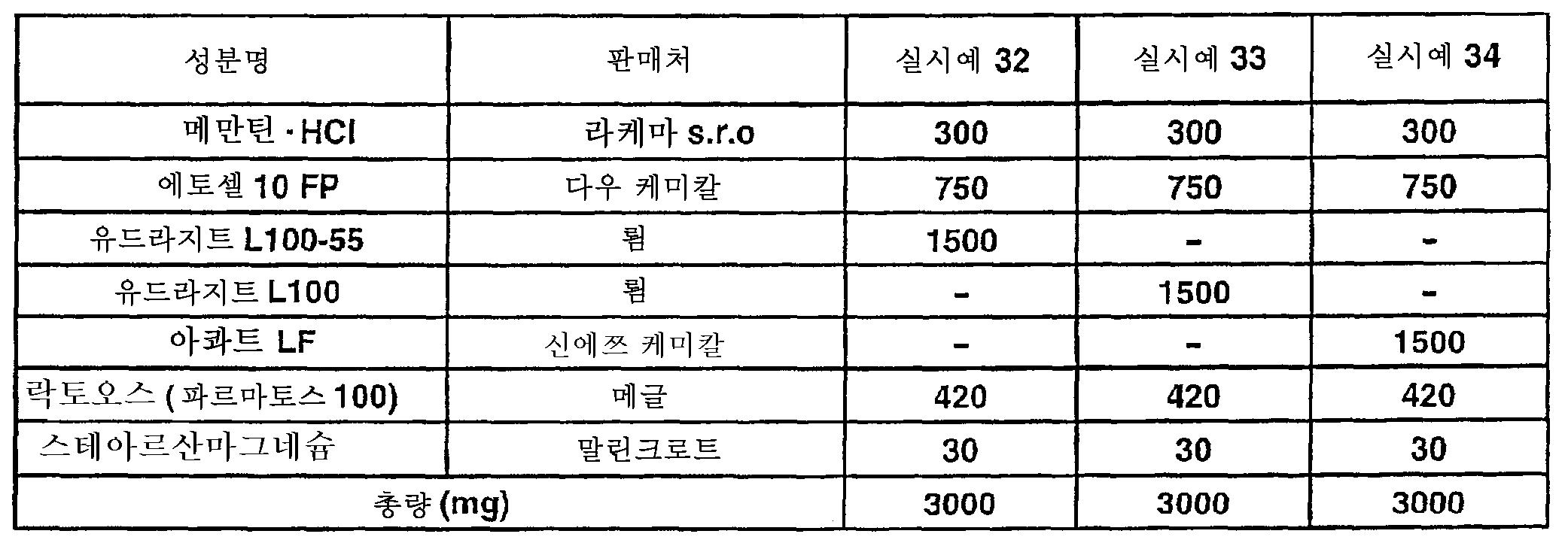 Figure 112007046429736-pct00003