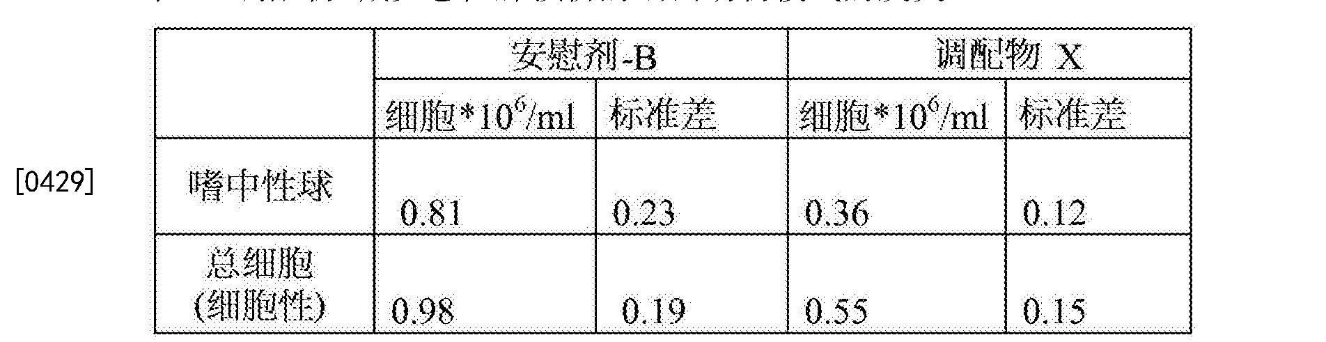 Figure CN103228273BD00651