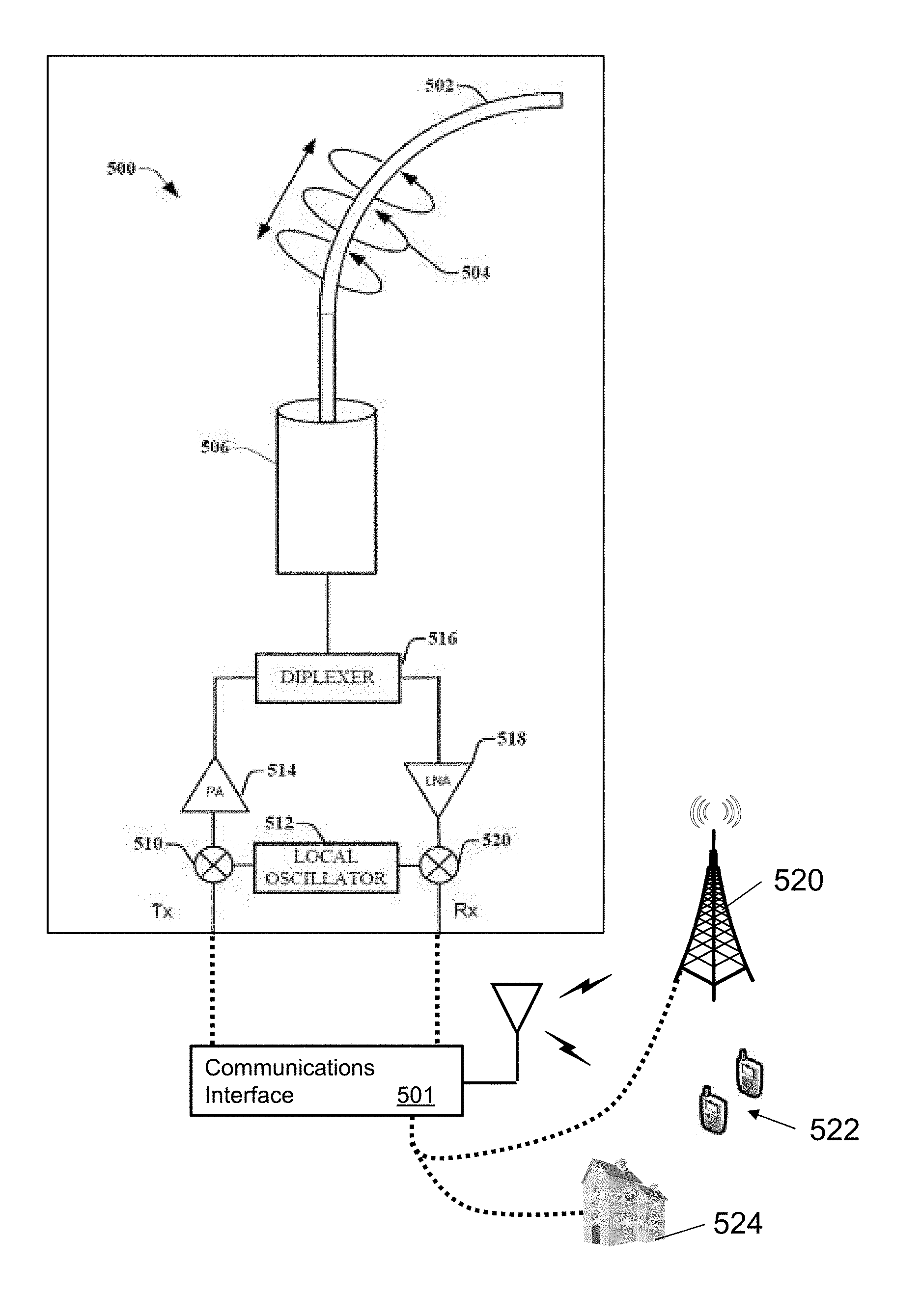 us9876570b2 guided wave transmission device with non fundamental Delta Star Transformer us9876570b2 guided wave transmission device with non fundamental mode propagation and methods for use therewith patents