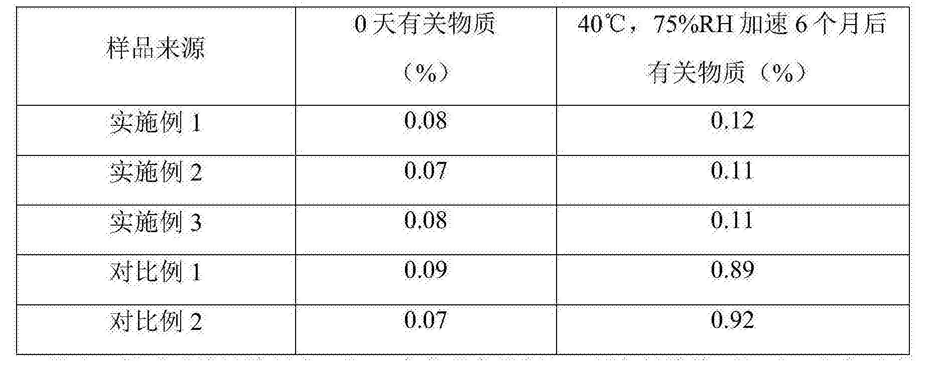 Figure CN104856970BD00061