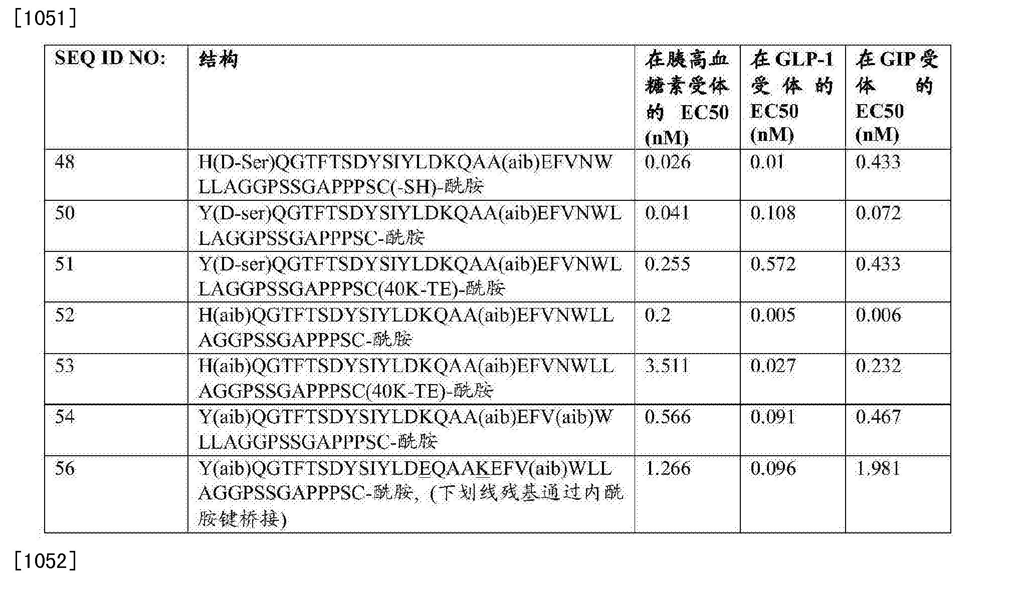 Figure CN103458920BD01051