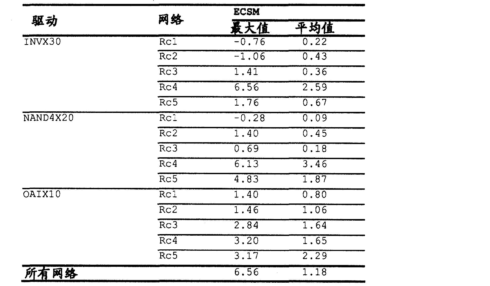 Figure CN101341488BD00151