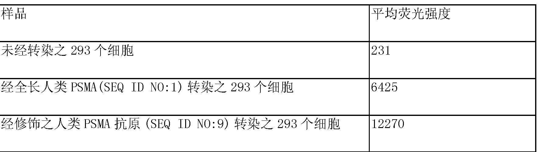Figure CN104284674AD00411