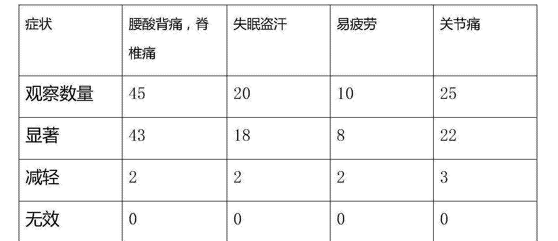 Figure CN107115410AD00061