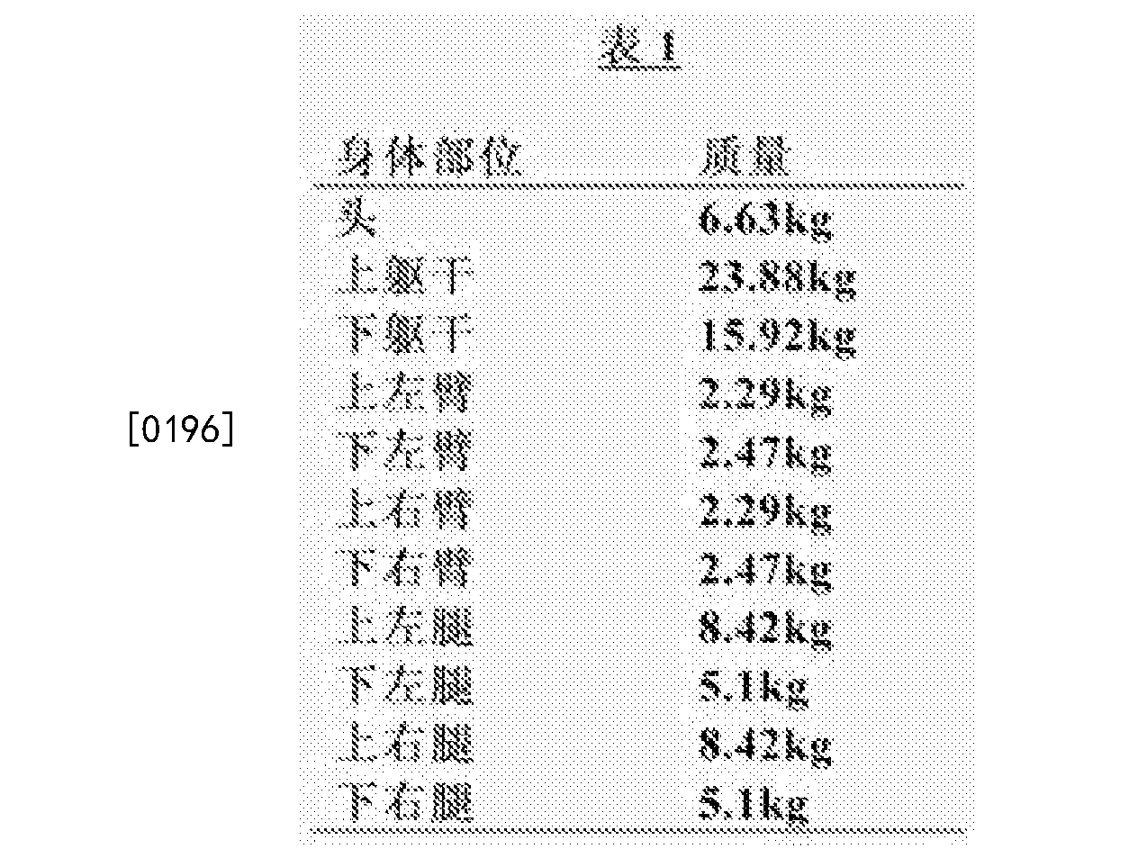 Figure CN105228709BD00221