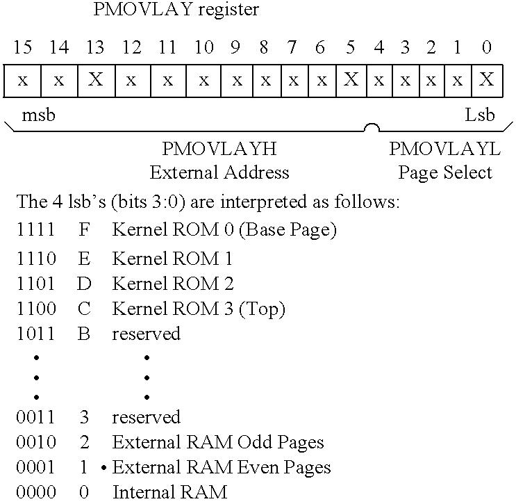 Figure US06704871-20040309-C00001