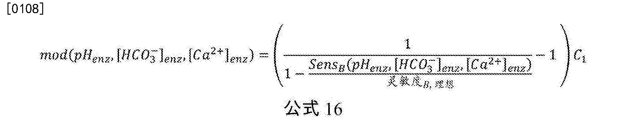 Figure CN107810409AD00112