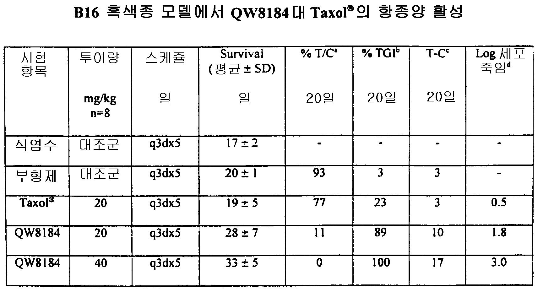 Figure 112001030703581-pct00074