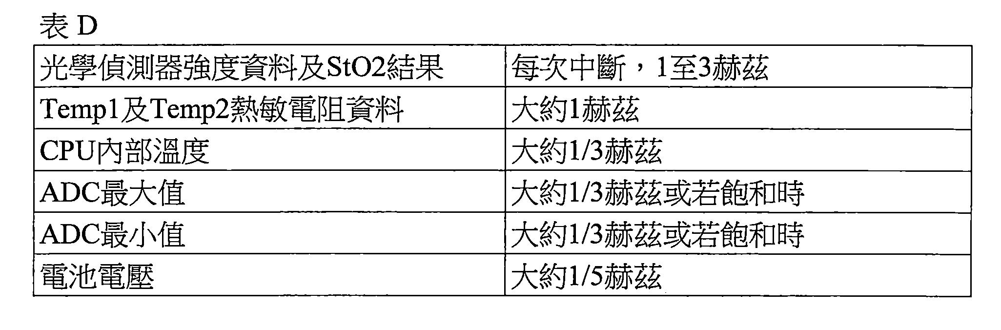 Figure TW201803523AD00005