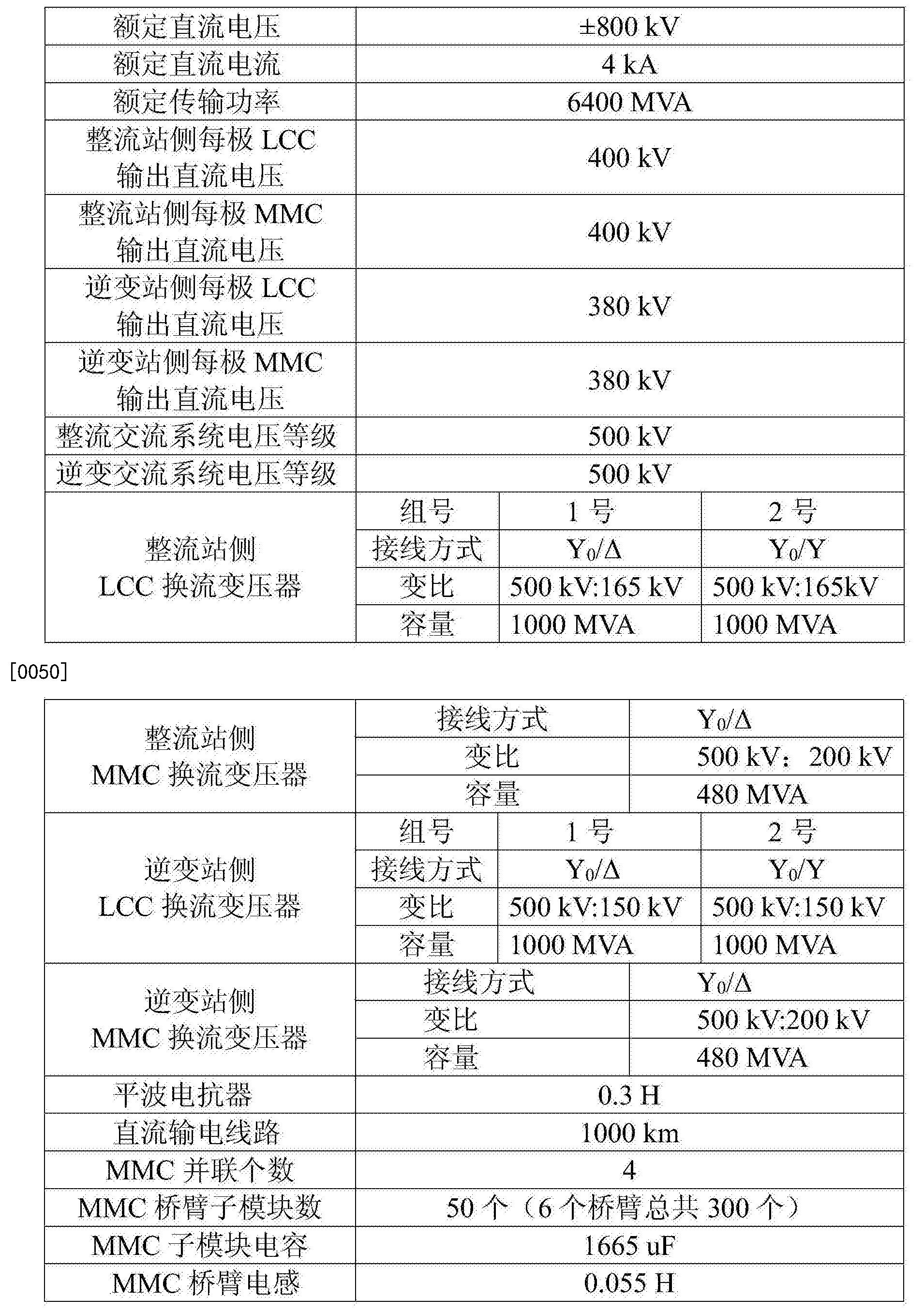 Figure CN105162155BD00081
