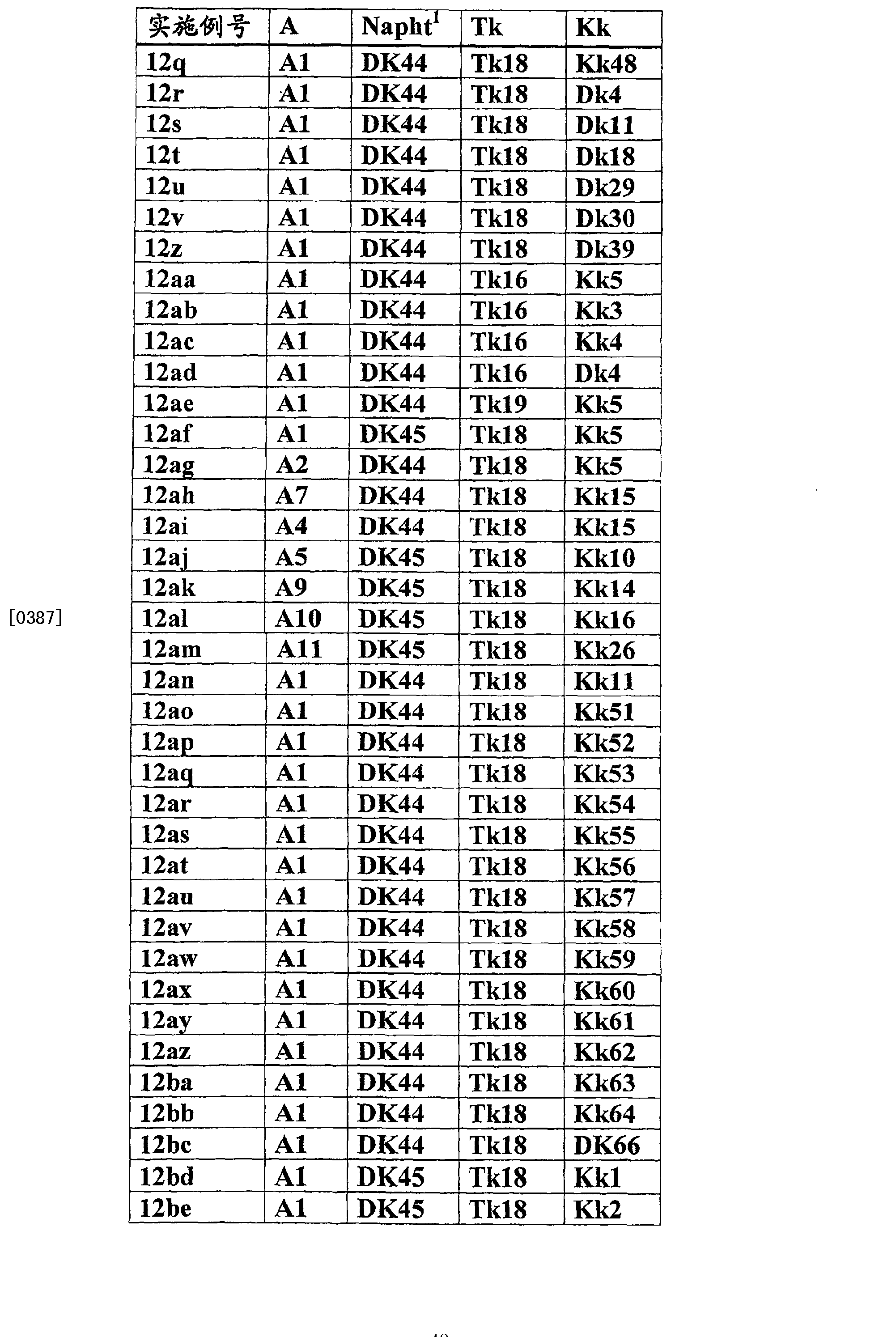 Figure CN101891967BD00421
