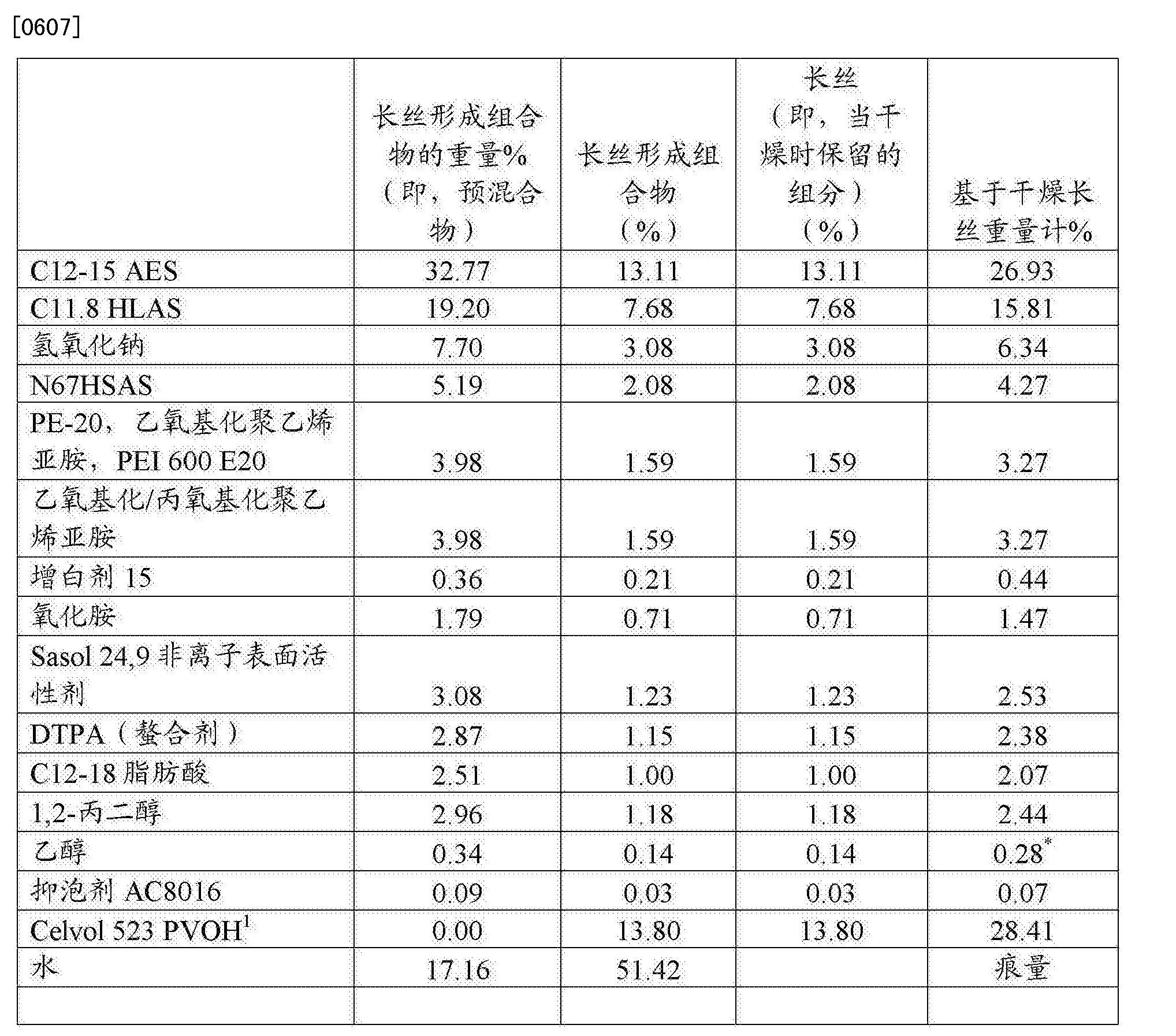 Figure CN103025929BD00662