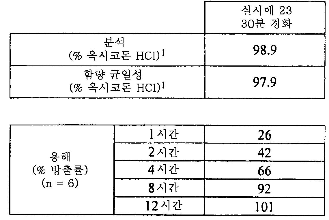 Figure 112011082183604-pat00114