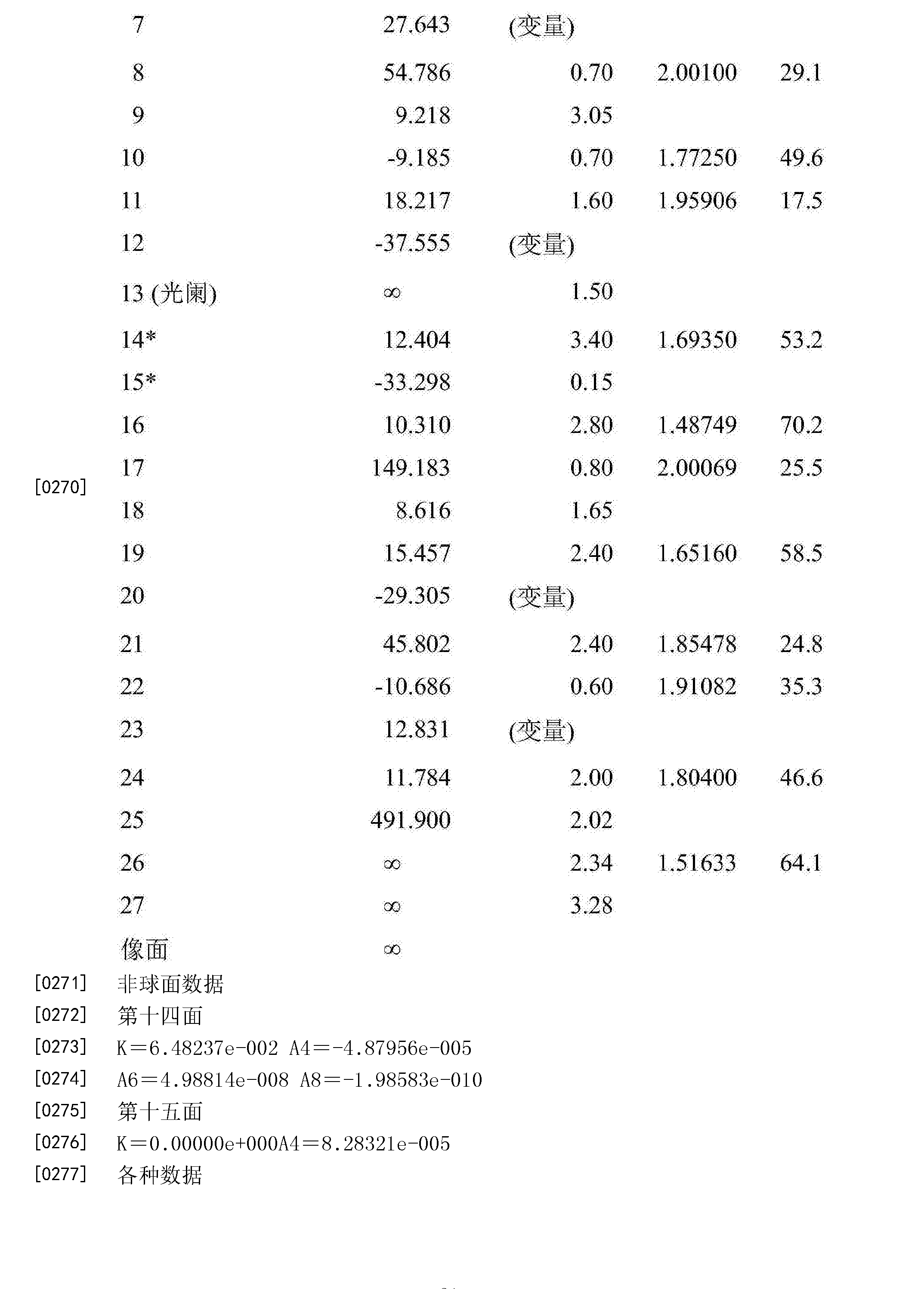Figure CN105739071BD00311
