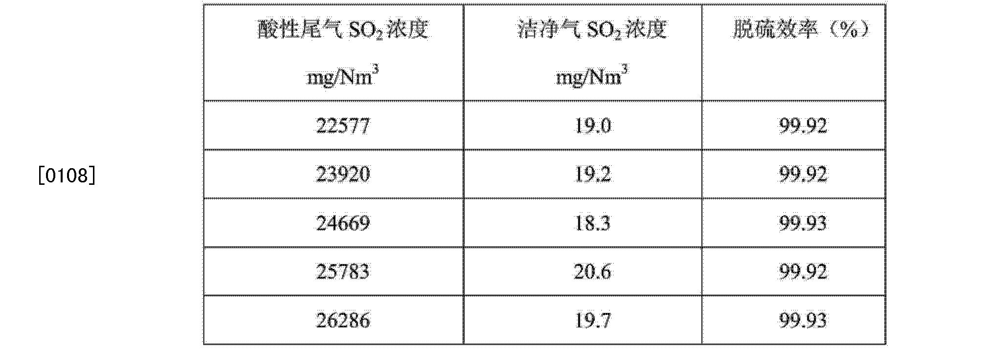 Figure CN103721553AD00131