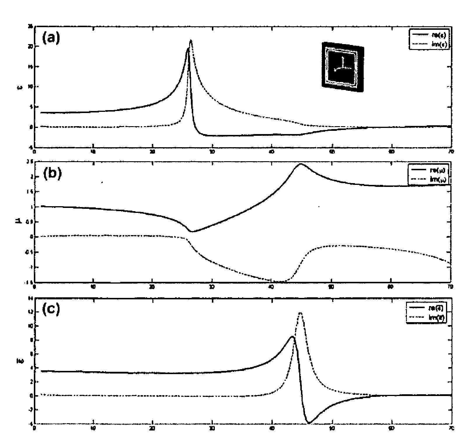Figure 112011020735991-pct00005