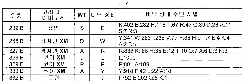 Figure 112005016313609-pct00007