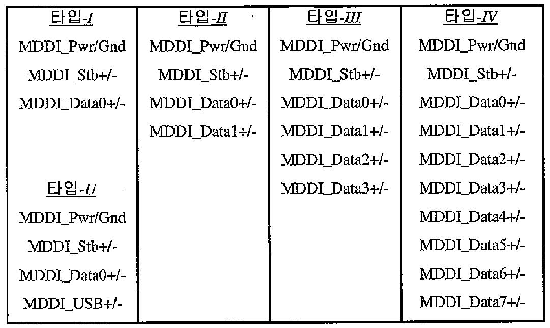 Figure 112011040607250-pat00001