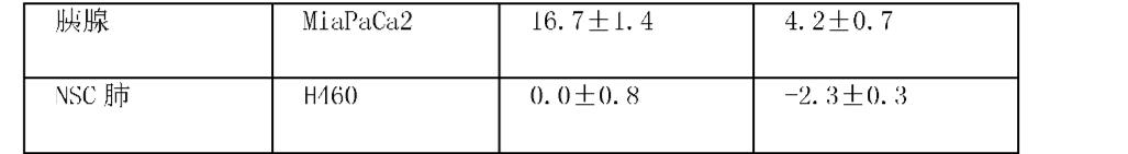 Figure CN102065886AD01112