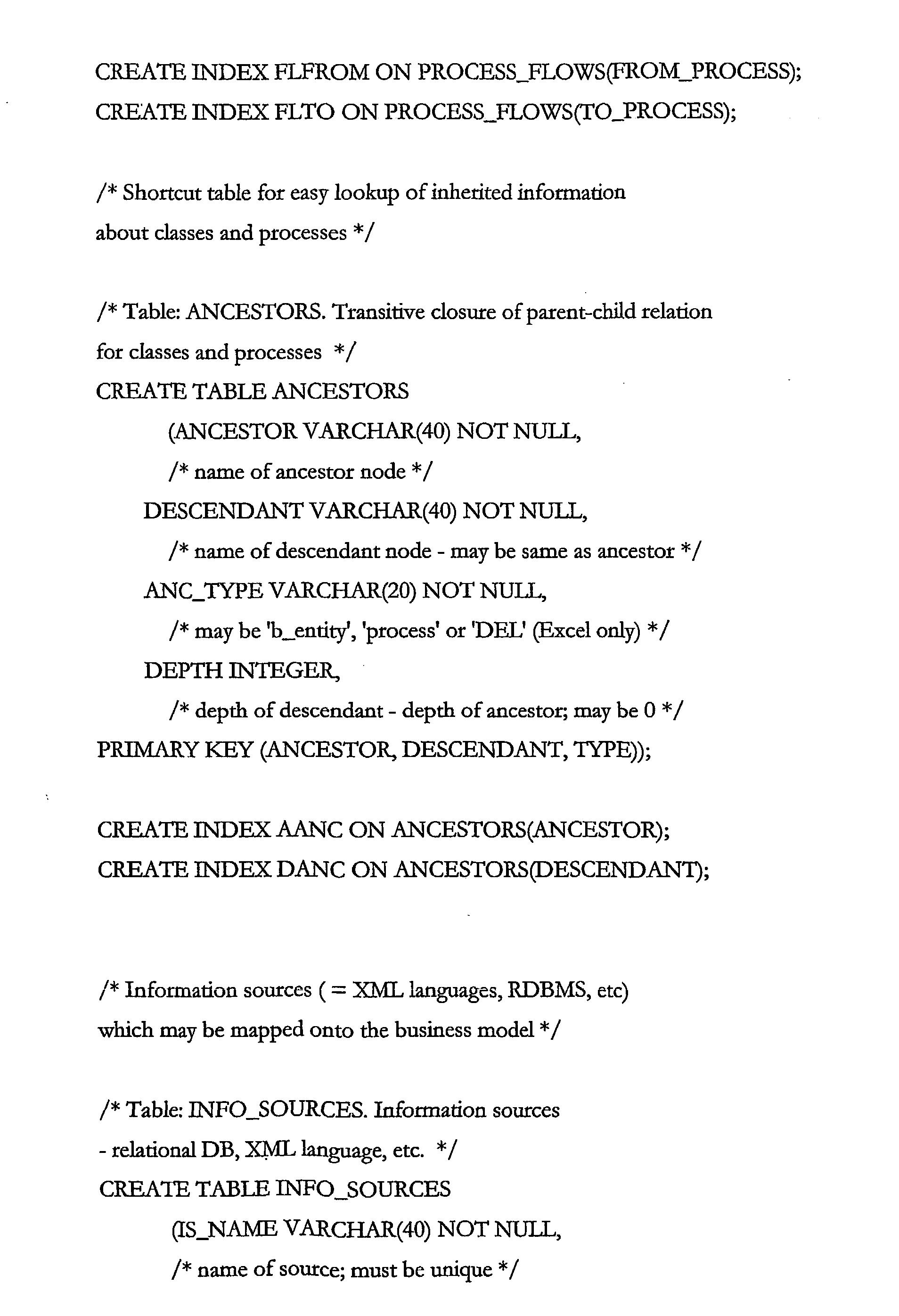 Figure US20030149934A1-20030807-P00009
