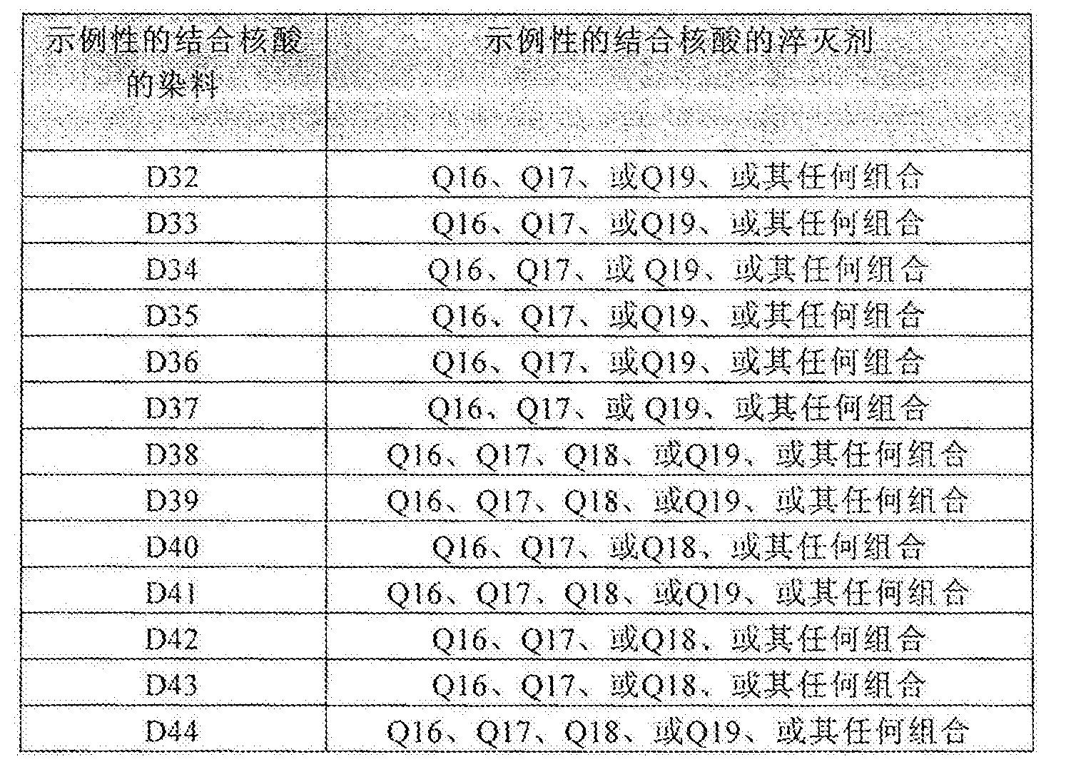 Figure CN104662425BD00321