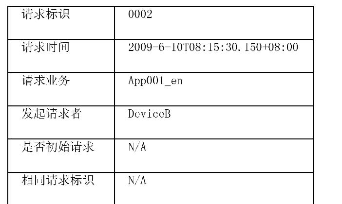 Figure CN101998682AD00191