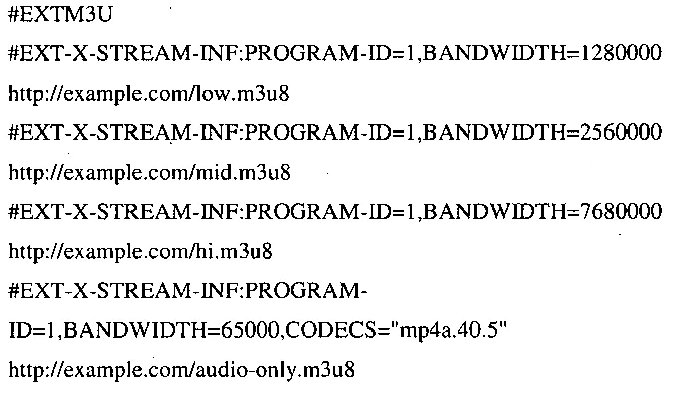 KR20110102495A - Method for streaming multimedia data over a non